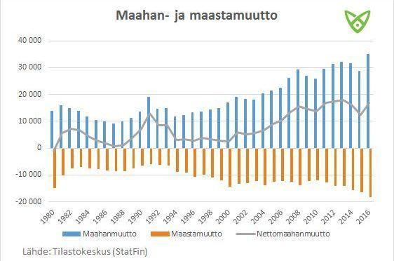 OIKEASTI, onko maahanmuutto Suomelle uhka?