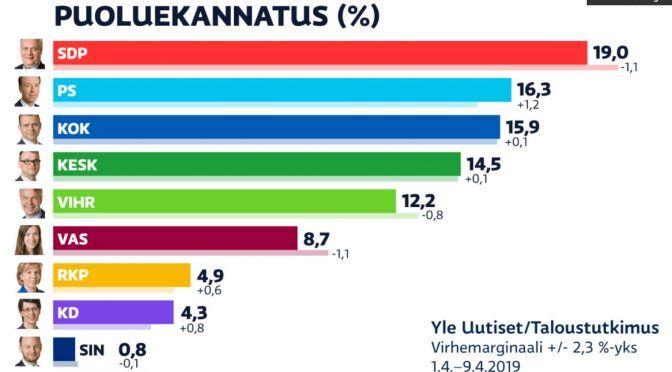 Eduskuntavaalien 2019 äänestäjät syyllisiä?