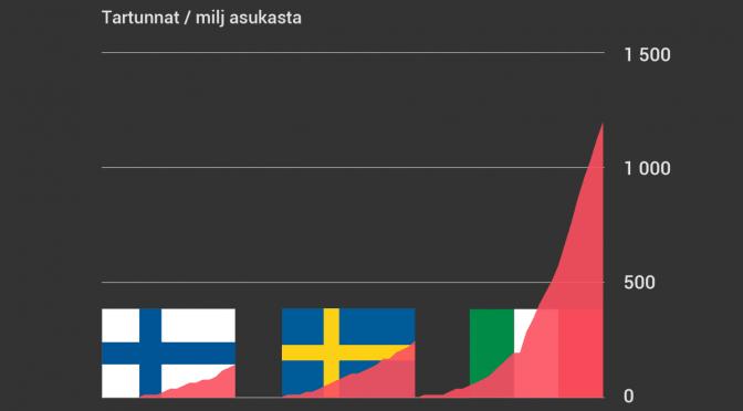 Kuka levittää Suomessa pandemiaa?